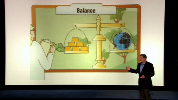 Gore Balance